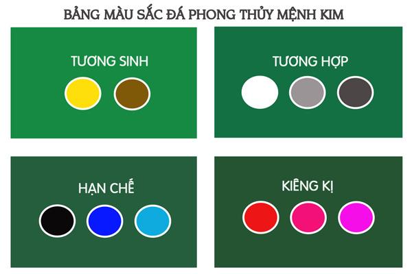 bảng màu sắc cho mệnh kim