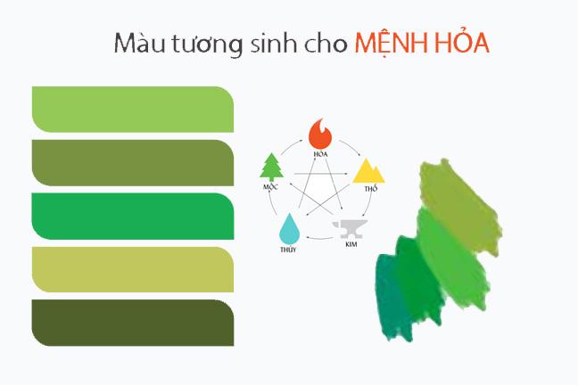 Bảng màu sắc thuộc hành mộc tương sinh hành hỏa ứng dụng vào việc chọn màu đá hợp mệnh hỏa