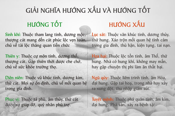 sinh nam 1995 hop huong gi